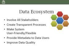 Data Ecosystem Slide